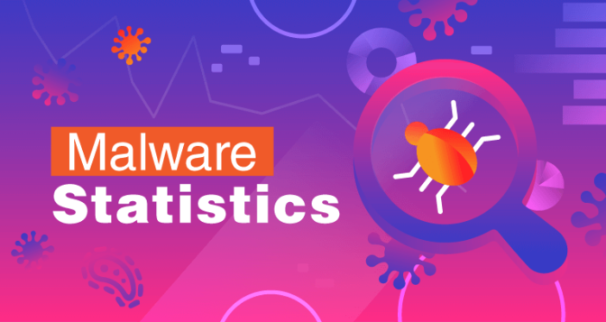 15 (CRAZY) Malware and Virus Statistics, Trends & Facts