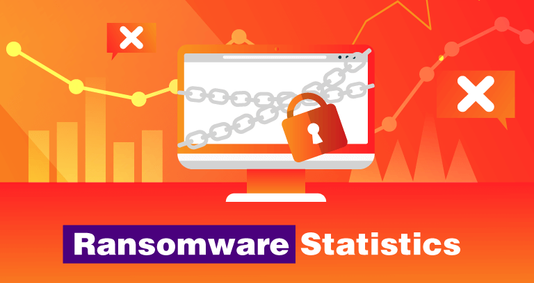 Fakta, trendy a statistiky pro ransomware 2020