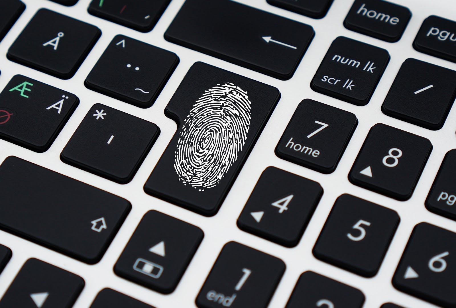Protecting Yourself against Identity Theft: Complete Guide