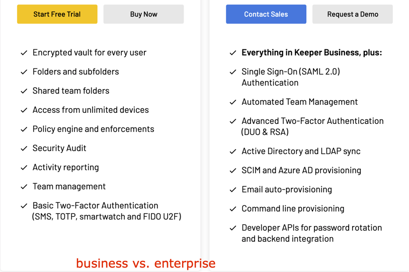 Dashlane vs Keeper - Both great, but which is better?