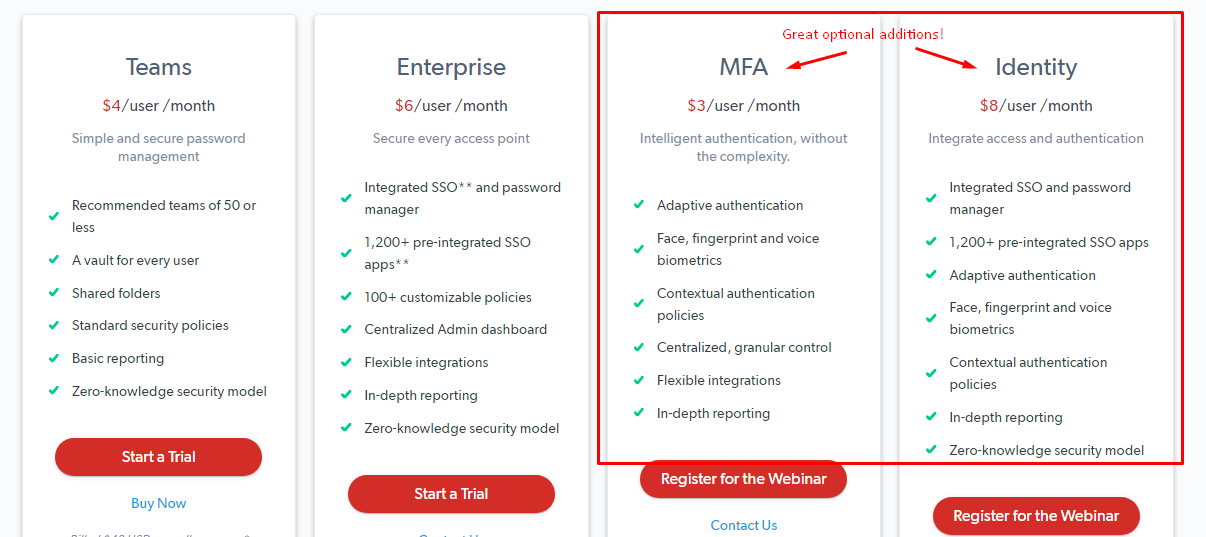 LastPass vs Roboform: Plans and Pricing