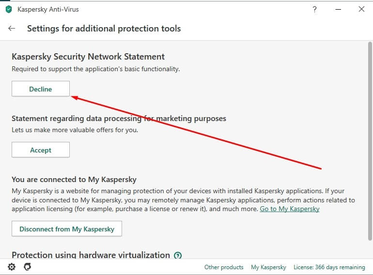 Fonctionnalités de Sécurité de Kaspersky Antivirus