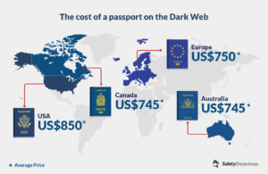 Dark Web: The Average Cost of Buying a New Identity in 2021