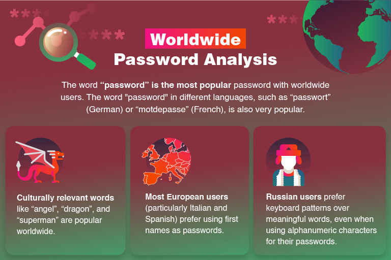 Analysis: The Most Used Word Patterns in Passwords