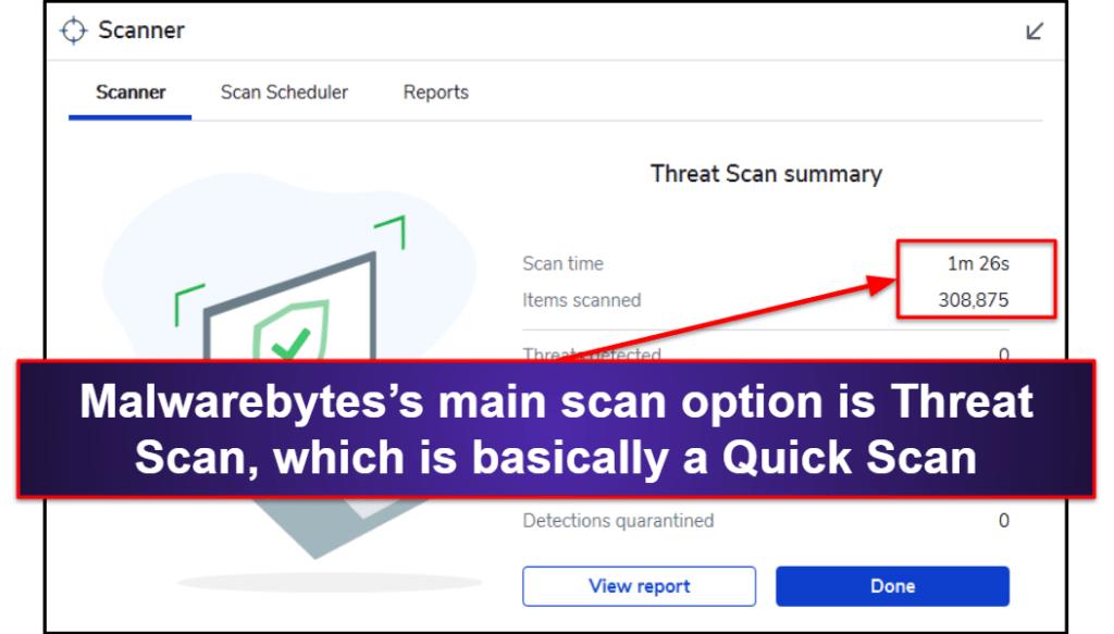 Malwarebytes Security Features