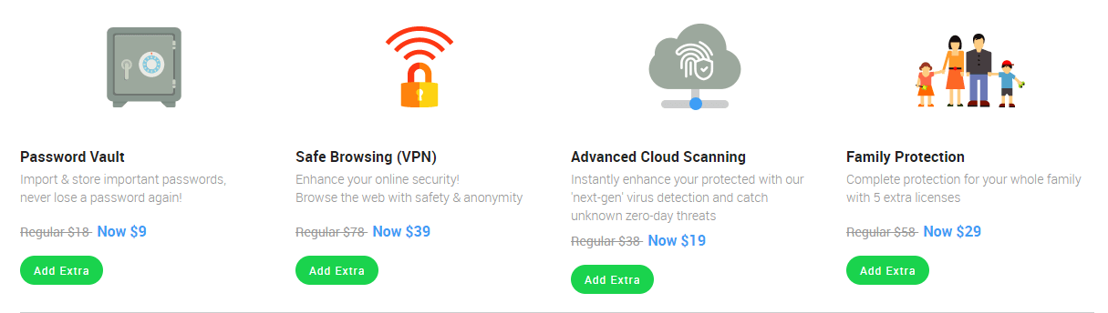 Scanguard Plans and Pricing