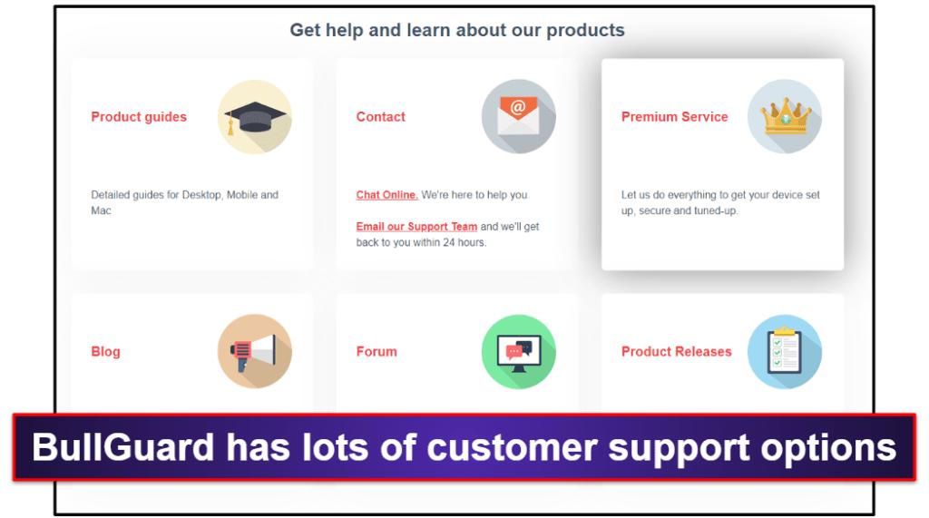 BullGuard Customer Support