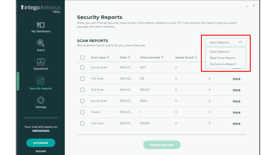 Intego Security Features