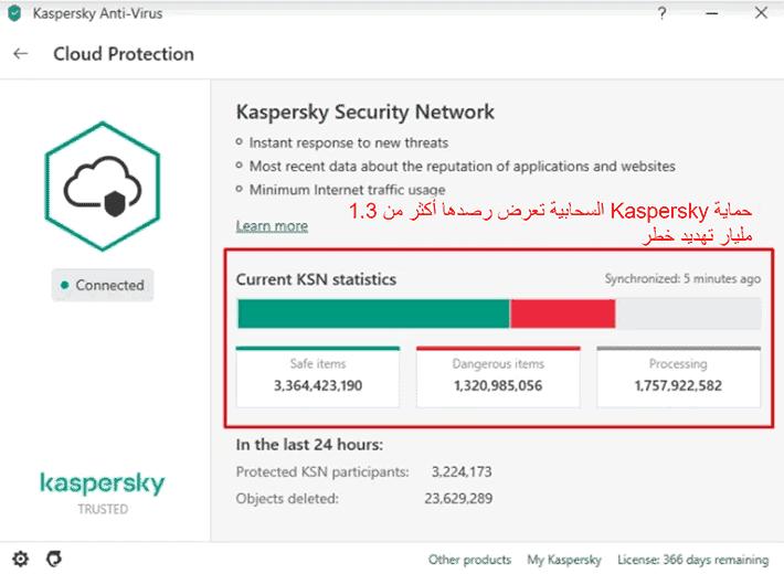 ميزات الأمان في برنامج Kaspersky المضاد للفيروسات