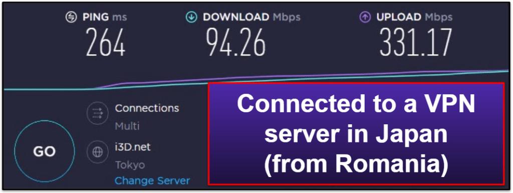 Mullvad VPN Speed & Performance