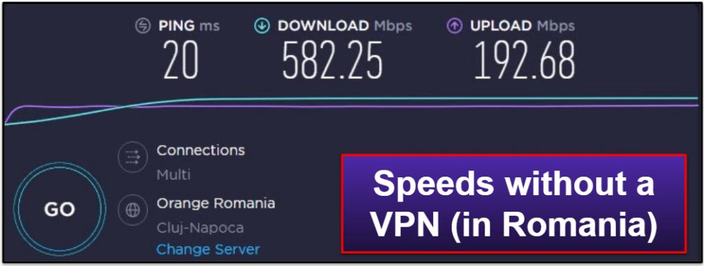 PrivateVPN Speed & Performance