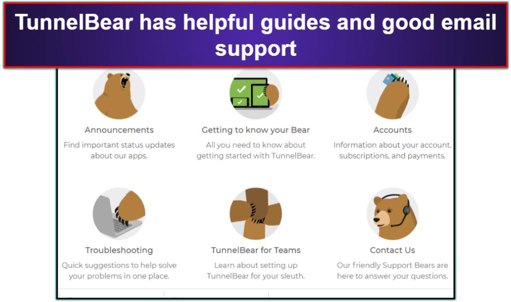 TunnelBear Customer Support