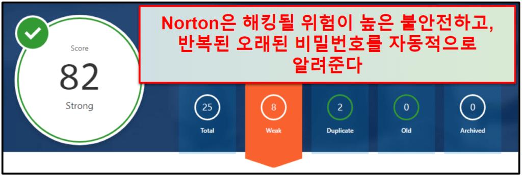 Norton 보안 기능들