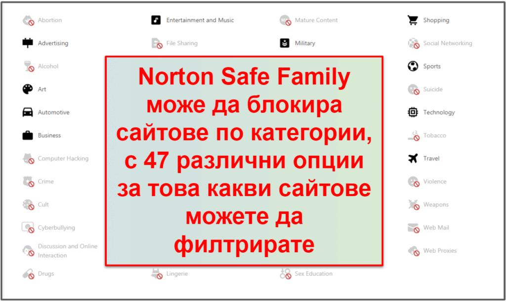 Опции за сигурност на Norton 360