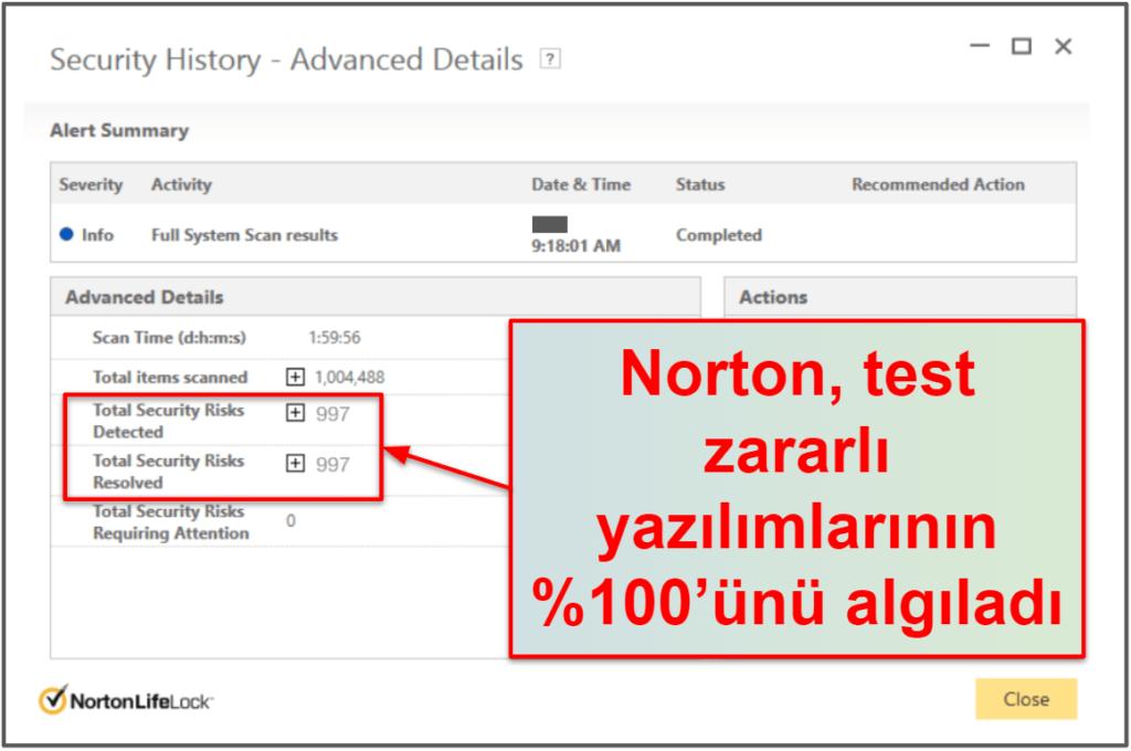 Norton 360 Güvenlik Özellikleri
