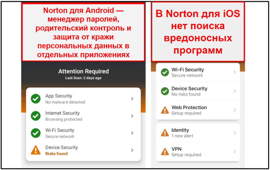 Мобильное приложение Norton 360