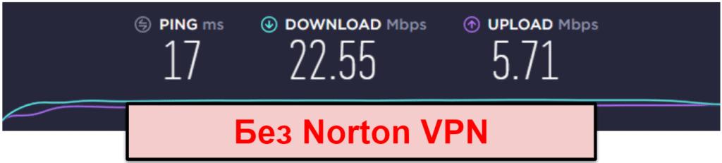Полный обзор Norton 360
