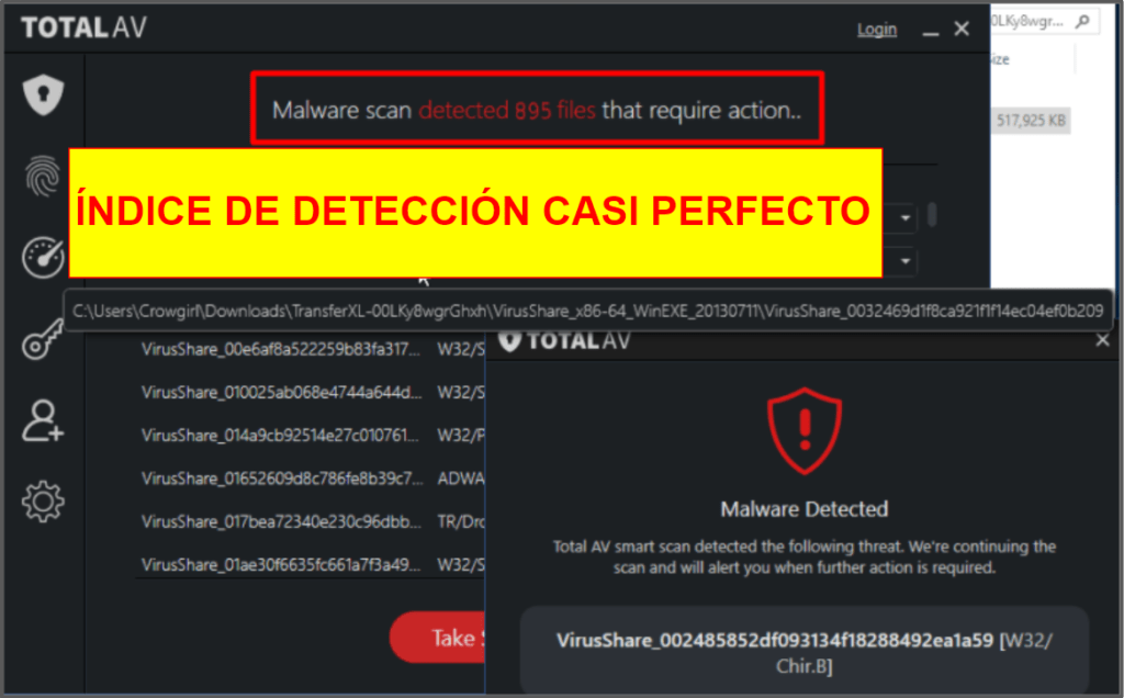 Características de seguridad de TotalAV