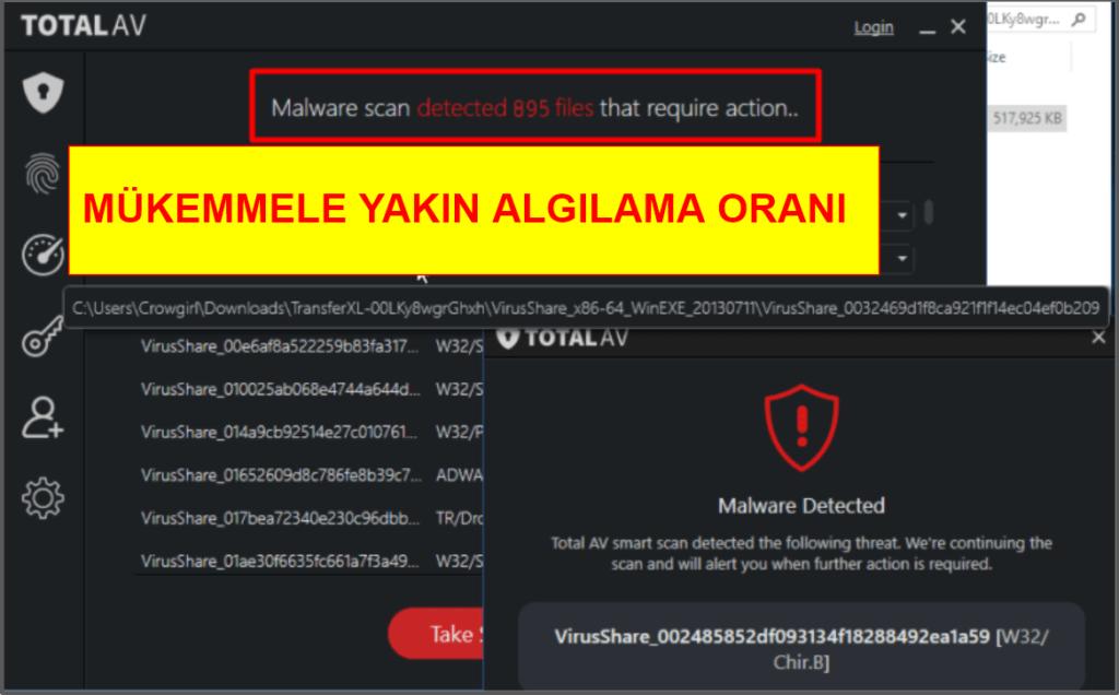 TotalAV Güvenlik Özellikleri