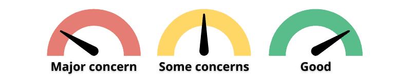 """<span style=""""text-decoration: underline;"""">VPN Comparison Charts</span>"""