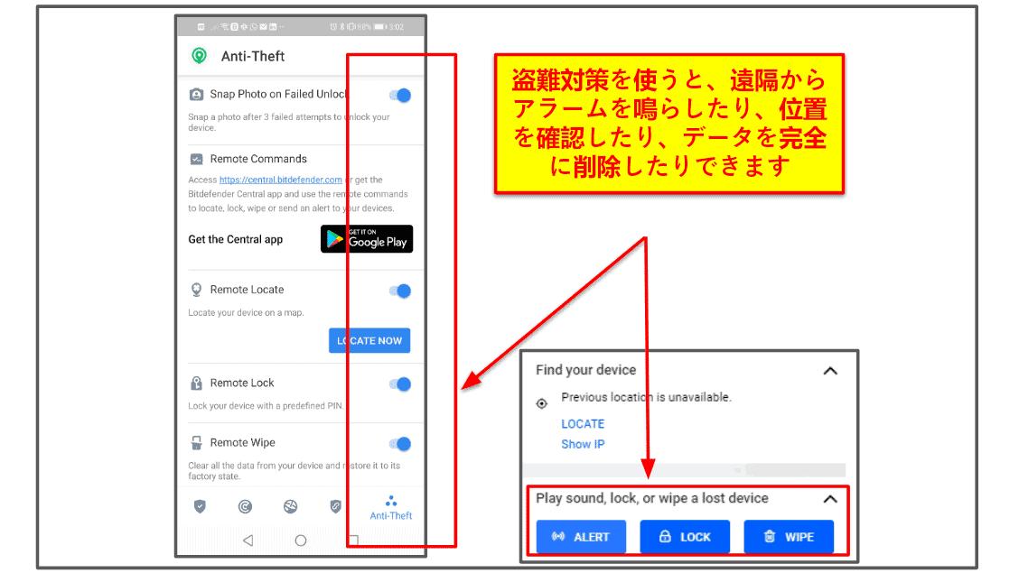 Bitdefenderのモバイルアプリ