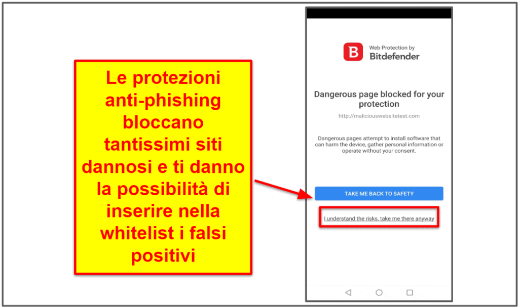 Mobile app di Bitdefender
