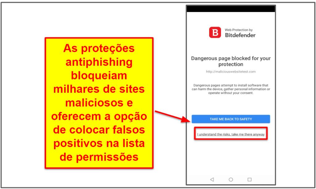 Aplicativo móvel do Bitdefender