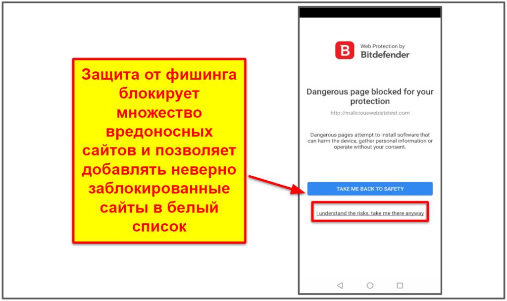Мобильное приложение Bitdefender