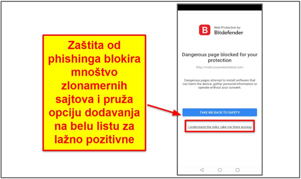Bitdefenderova mobilna aplikacija