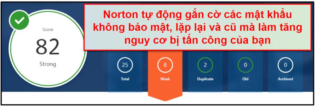 Các tính năng bảo mật của Norton 360