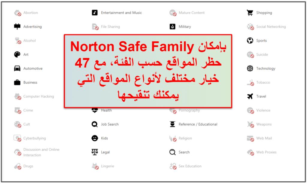 خصائص حماية Norton