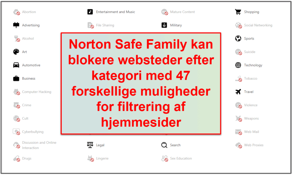 Norton Sikkerhedsfunktioner