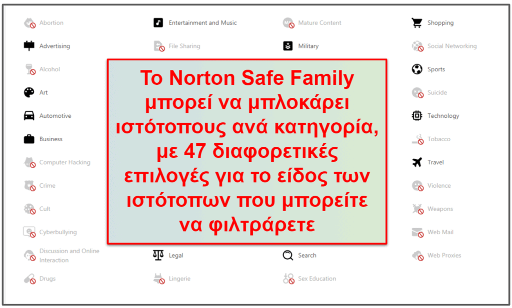 Norton 360 Χαρακτηριστικά Ασφαλείας
