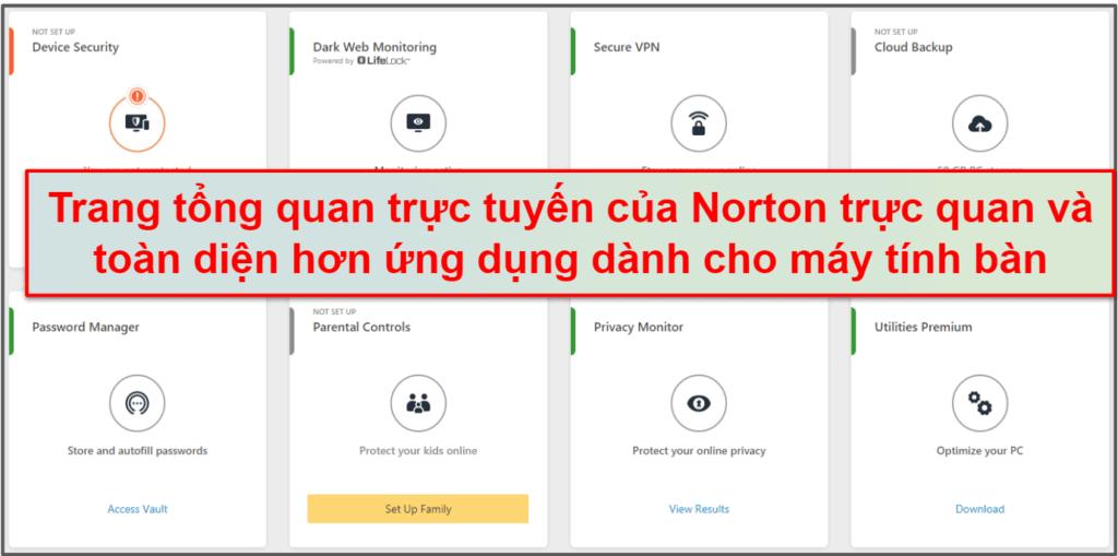 Tính dễ sử dụng và thiết lập của Norton 360