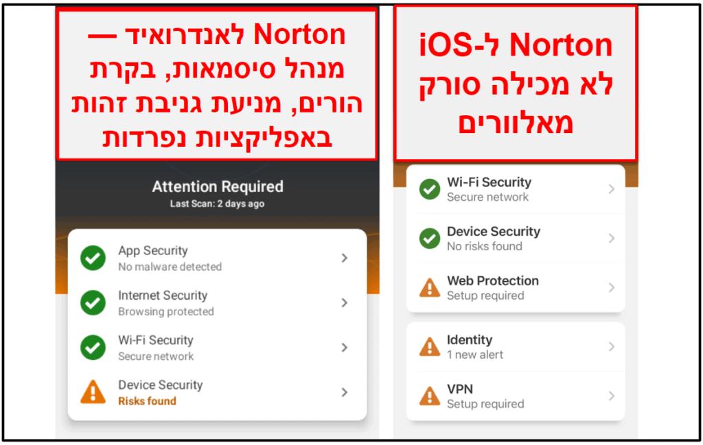 אפליקציית Norton 360לנייד
