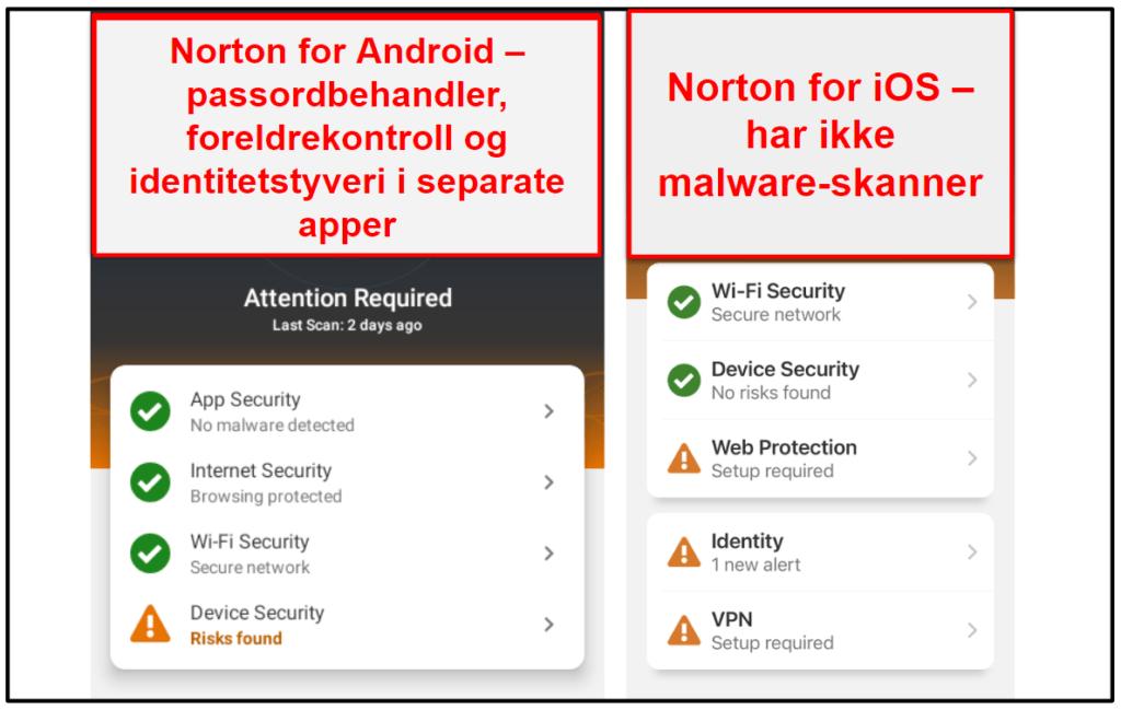 Norton 360 mobilapp