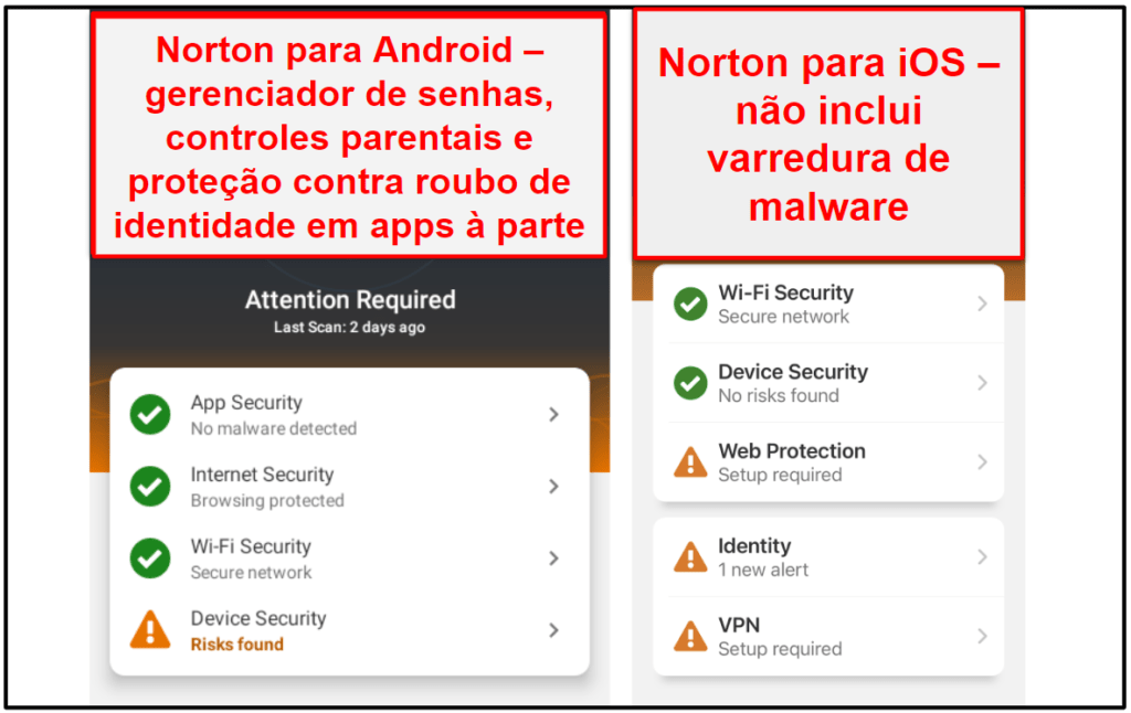 App do Norton 360