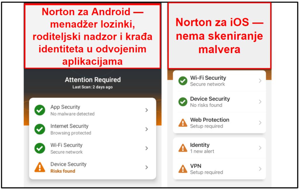 Norton 360 mobilna aplikacija