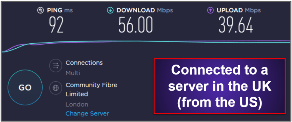 CyberGhost VPN Speed & Performance
