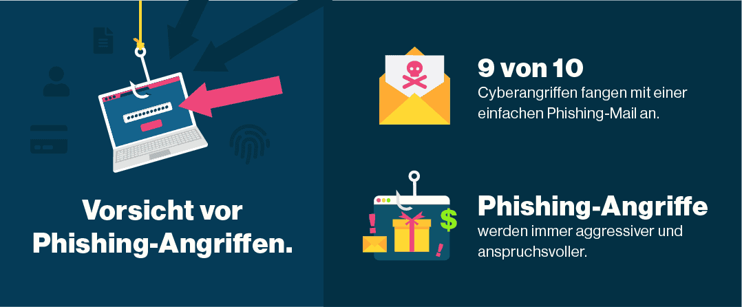 Du solltest auf Phishing-Angriffe achten
