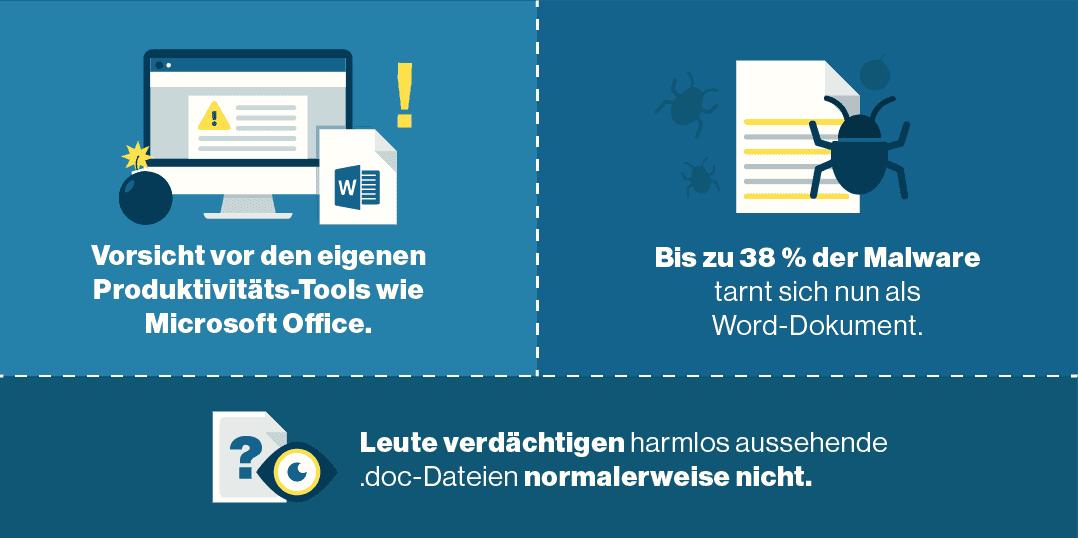 MS Office ist ein primärer Angriffspunkt