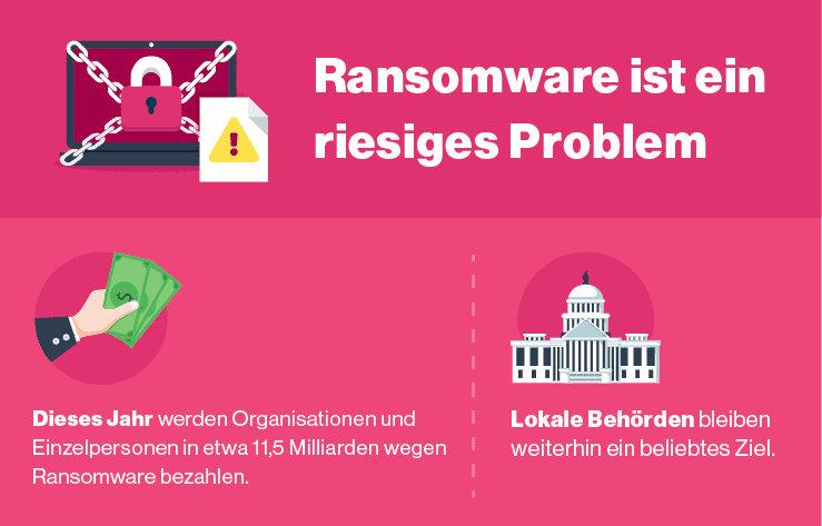 Ransomware wird nicht verschwinden
