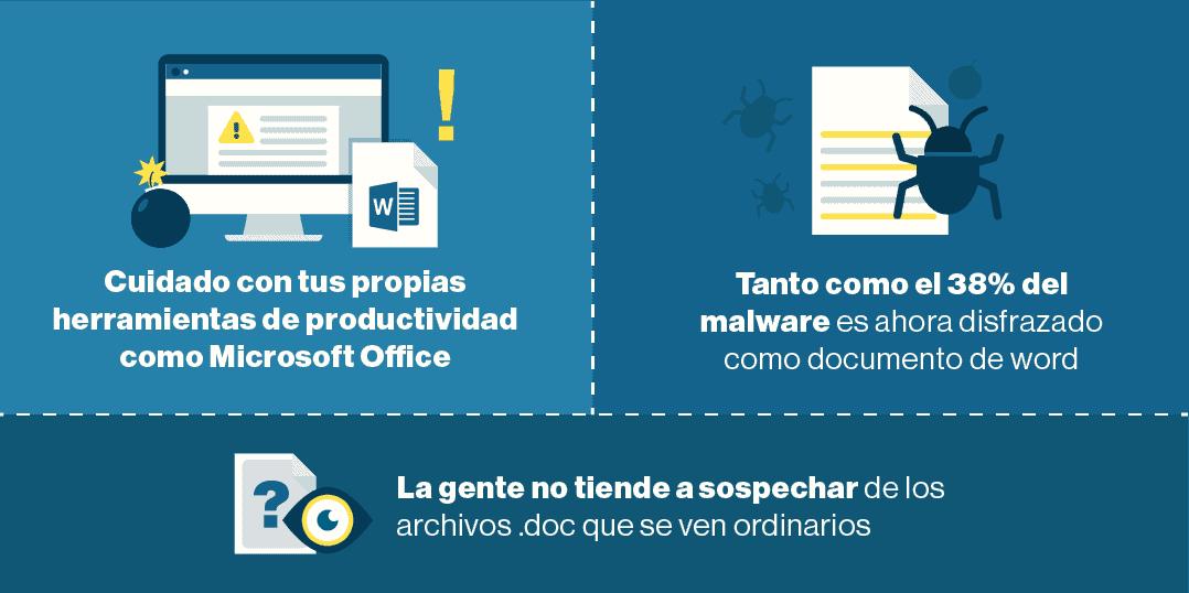 3. MS Office es un vector de ataque principal.