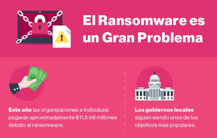 5. El ransomware no va a desaparecer.