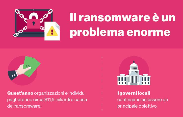 Il ransomware non è un fenomeno passeggero.