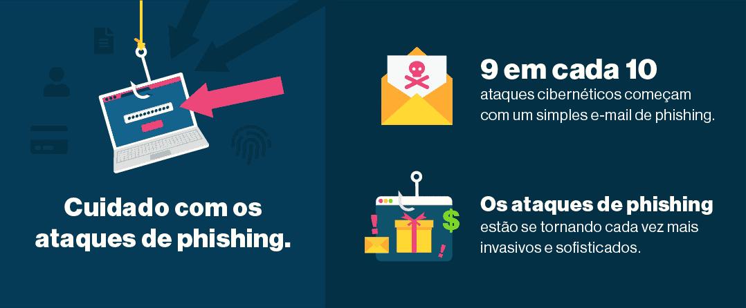 10. Você deve estar atento a ataques de phishing