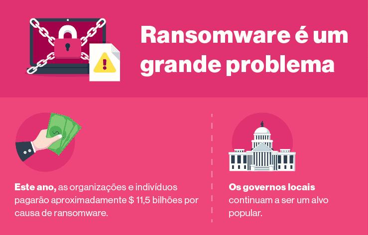 5. O ransomware não vai a lugar nenhum