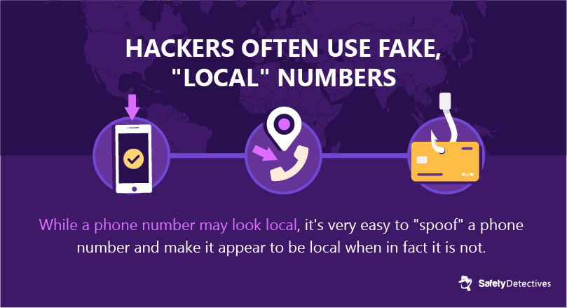 #6. Fake numbers used by hackers are often local numbers.