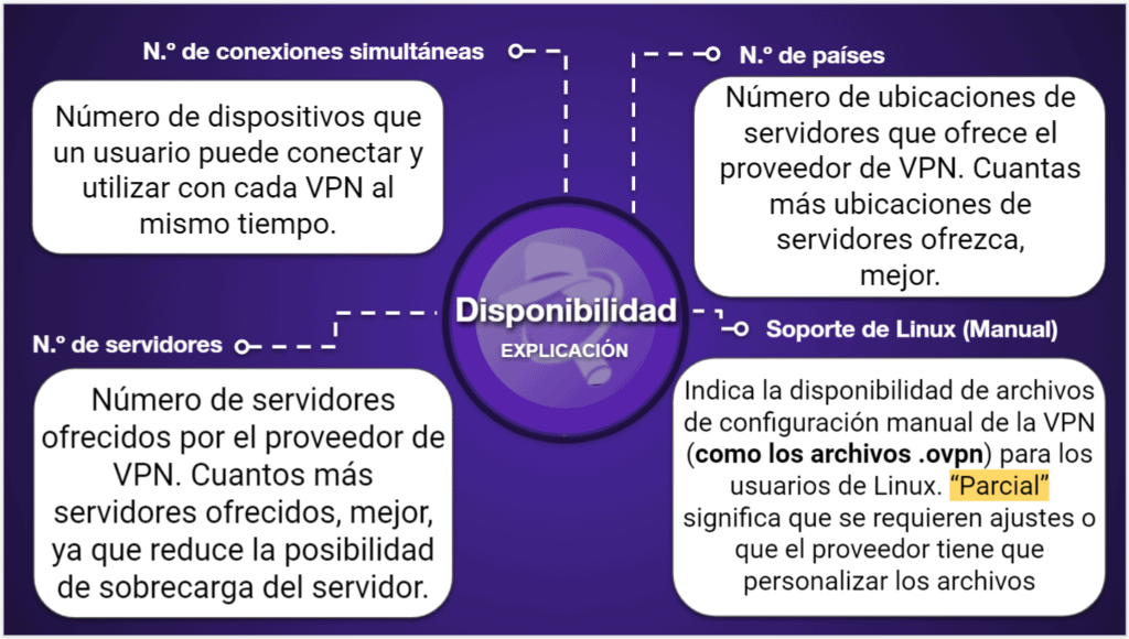 """<span style=""""text-decoration: underline;"""">Gráficos comparativos de VPN</span>"""