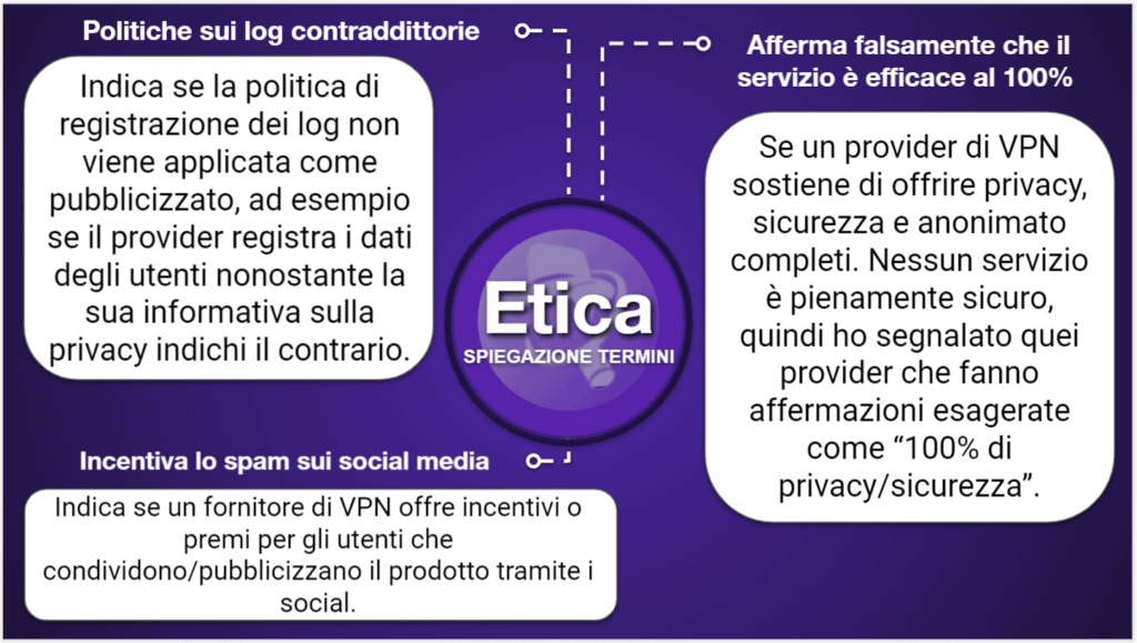 "<span id=""comparison"" style=""text-decoration: underline;"">Tabelle di confronto fra VPN</span>"